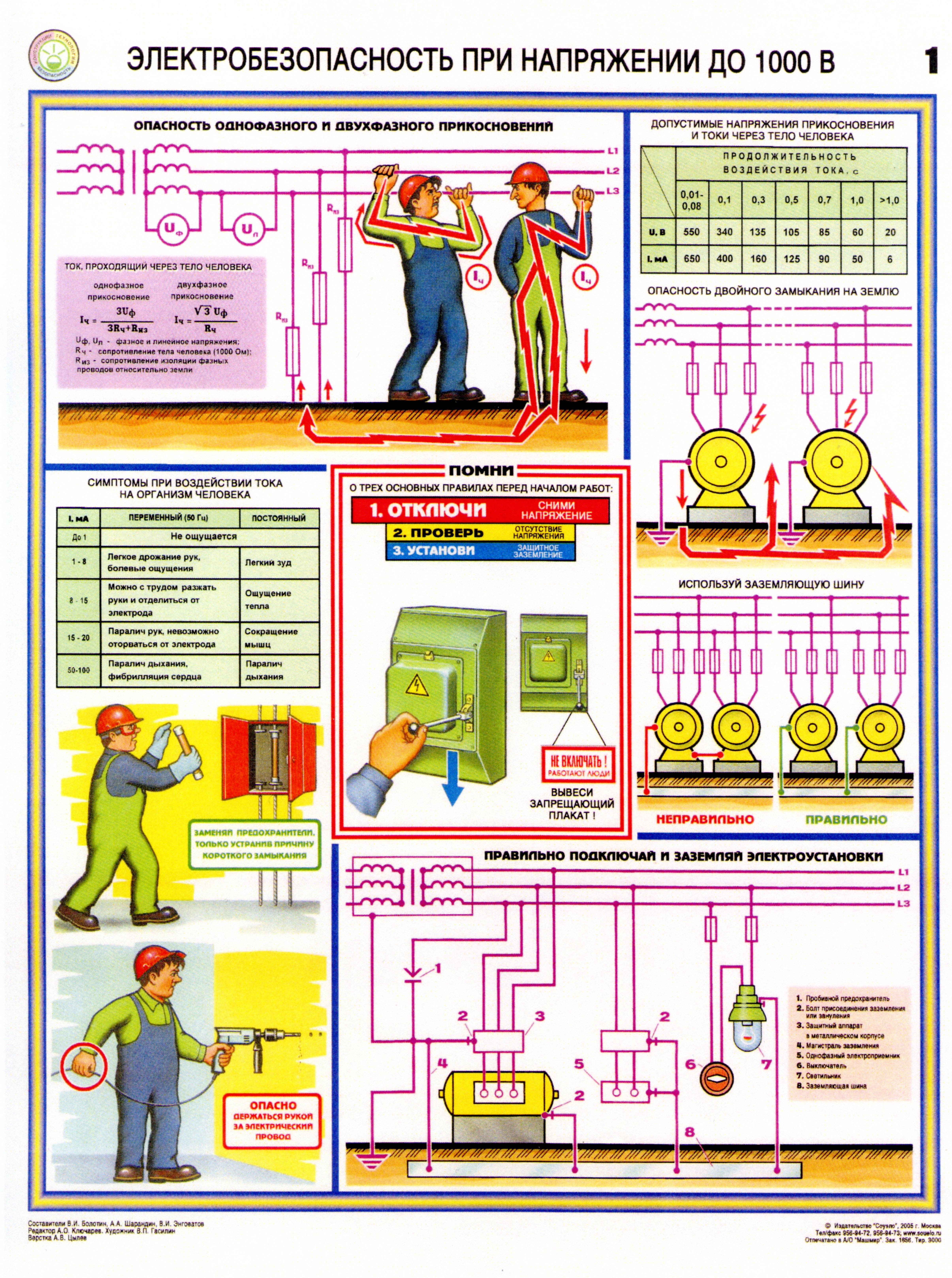 Плакаты по электробезопасности для доу журналы учета присвоения группы 1 по электробезопасности неэлектротехническому персонал
